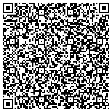 QR-код с контактной информацией организации Эффективные решения ООО