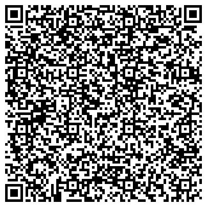 QR-код с контактной информацией организации Системы Безопасности ВВК, ЧП