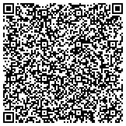 QR-код с контактной информацией организации Бабанин Р.А. (Ремонт мобильных телефонов), ЧП