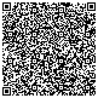 QR-код с контактной информацией организации ОМіТех Научно-производственное предприятие, ООО