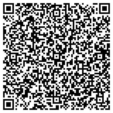 QR-код с контактной информацией организации Axi-telecom, ООО