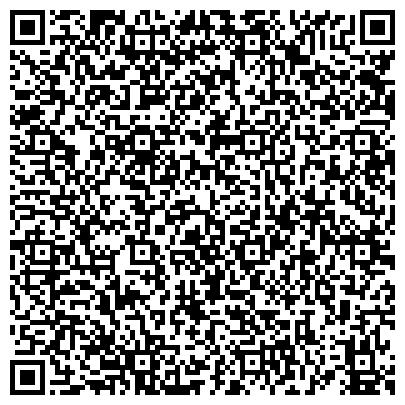 QR-код с контактной информацией организации texnotrade.com.ua - интернет-супермаркет электроники