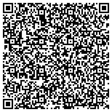QR-код с контактной информацией организации СнабКомпани, ИП