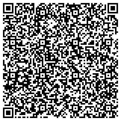 QR-код с контактной информацией организации Министерство связи и информации Республики Казахстан, ГП