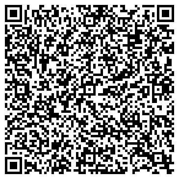 QR-код с контактной информацией организации IP-телефония, ИП