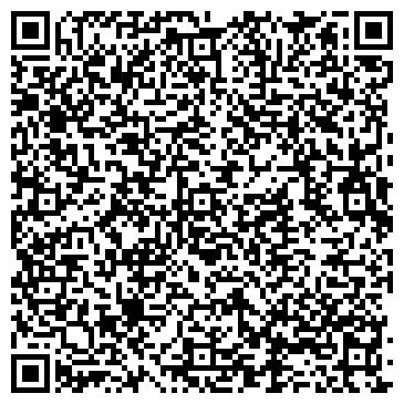 QR-код с контактной информацией организации RS-PRO (РС-ПРО), Интернет магазин