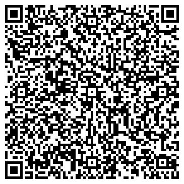 QR-код с контактной информацией организации ЧП Кузьменко Р. Ю., Субъект предпринимательской деятельности
