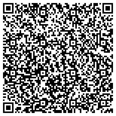 QR-код с контактной информацией организации G-tools(Инструменты для стрижки животных), СПД