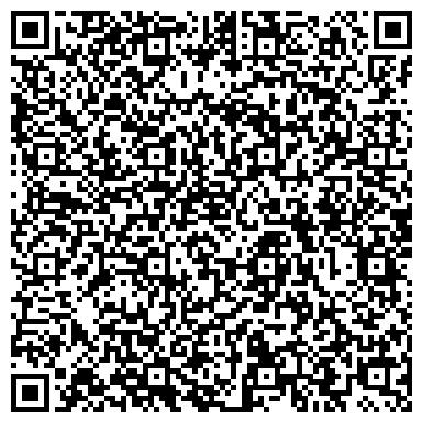 QR-код с контактной информацией организации Лабонита (LaBonitta), ЧП