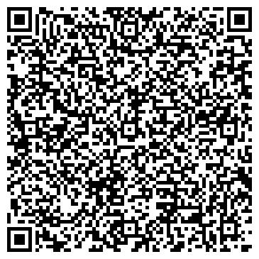 QR-код с контактной информацией организации Сандра грум, ЧП (sandra groom)