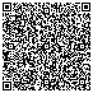 QR-код с контактной информацией организации Master Groom (Мастер Грум), ИП