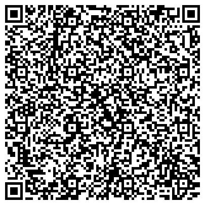 QR-код с контактной информацией организации Научно-практический центр НАН Беларуси по продовольствию
