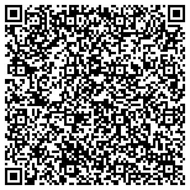 QR-код с контактной информацией организации Гомельская городская ветеринарная станция, ГП