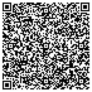 QR-код с контактной информацией организации Институт мелиорации, РУП
