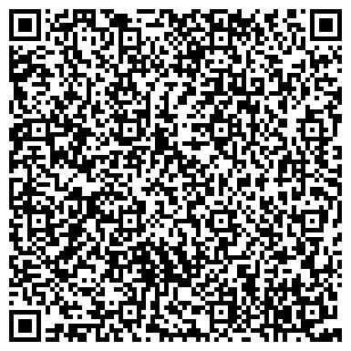 QR-код с контактной информацией организации Украинский легион охранная фирма, ООО