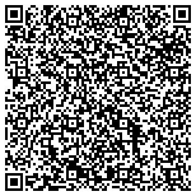 QR-код с контактной информацией организации Гомельская областная ветеринарная лаборатория, ДУ