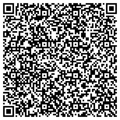 QR-код с контактной информацией организации Лысенко, СПД (Сладкий Медок)