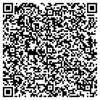 QR-код с контактной информацией организации Кролик Рекс, ЧП