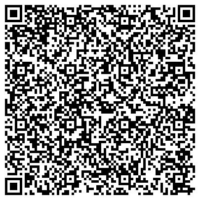 QR-код с контактной информацией организации Триада, Фермерское хозяйство