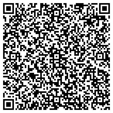 QR-код с контактной информацией организации Юкка, Клиника ветеринарной помощи