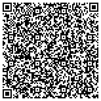 QR-код с контактной информацией организации KHARKOVSKIE SAMOTSVETY питомник, СПД