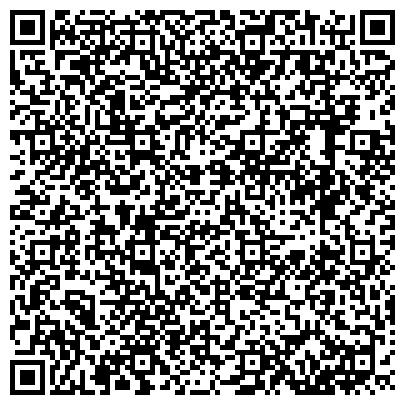 QR-код с контактной информацией организации ГНИИ Лабораторной Диагностики и Ветеринарно-Санитарной Экспертизы
