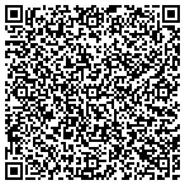 QR-код с контактной информацией организации Вет-Плюс, ЧП