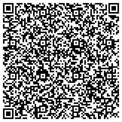 QR-код с контактной информацией организации Государственная та ветеринарная и фитосанитарная служба Украины, ГП