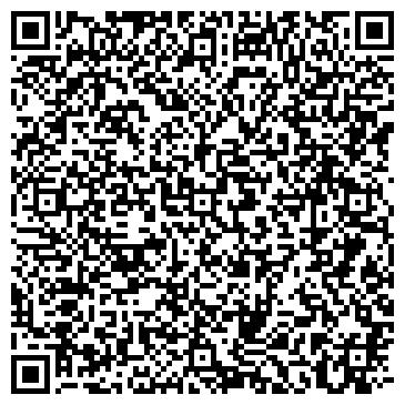 QR-код с контактной информацией организации Институт ветеринарной медицины НААН, ГП