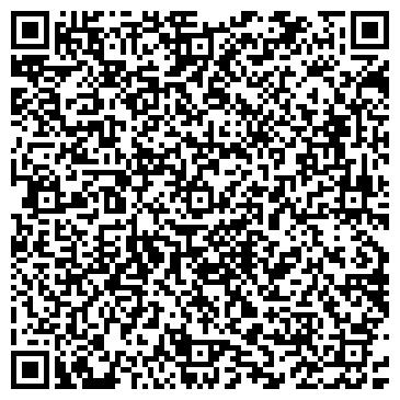 QR-код с контактной информацией организации Кентавр, ИП ветеринарная служба