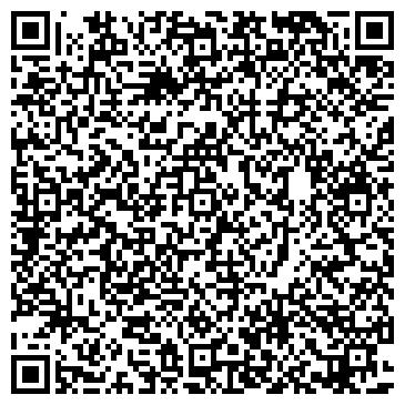 QR-код с контактной информацией организации Ассоциация ветеринарных врачей Казахстана