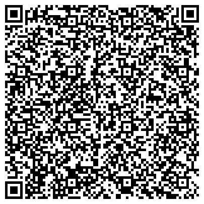 QR-код с контактной информацией организации Частное предприятие Компания «ХАРСС»