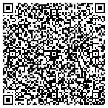 QR-код с контактной информацией организации ОХРИМЕНКО В ОХРИМЕНКО О, ОПО