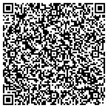 QR-код с контактной информацией организации Некрытый, ЧП