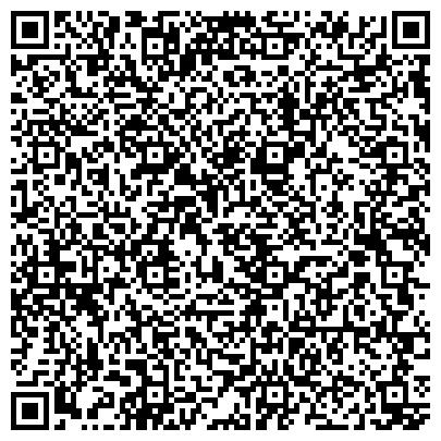 QR-код с контактной информацией организации Санни, ООО (SunNY Creative Technologies)