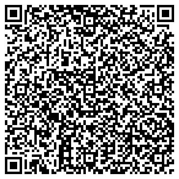 QR-код с контактной информацией организации Етнософт, ООО