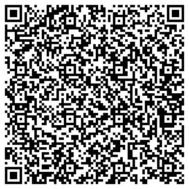 QR-код с контактной информацией организации IDEA студия братьев Моценко, Компания