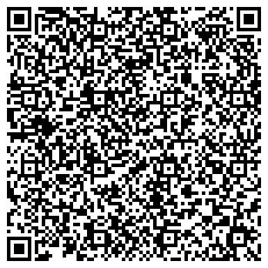 QR-код с контактной информацией организации Эсперанто,Бюро переводов, ЧП