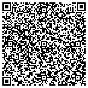QR-код с контактной информацией организации Городской портал, ЧП