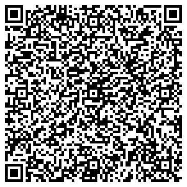 QR-код с контактной информацией организации Net Light Lab, Компания