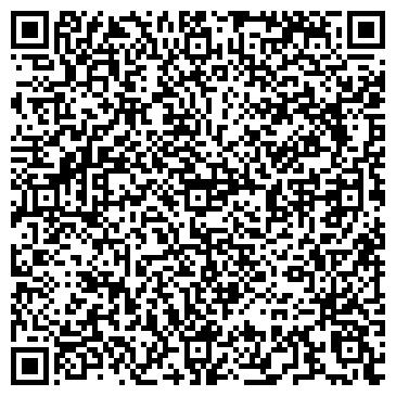 QR-код с контактной информацией организации Промавтоматика, ОДО