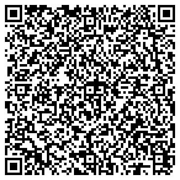 QR-код с контактной информацией организации НАУЧНО-ПРОИЗВОДСТВЕННАЯ ЛАБОРАТОРИЯ ЗГИА