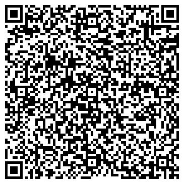 QR-код с контактной информацией организации Panda Security в Украине, ООО