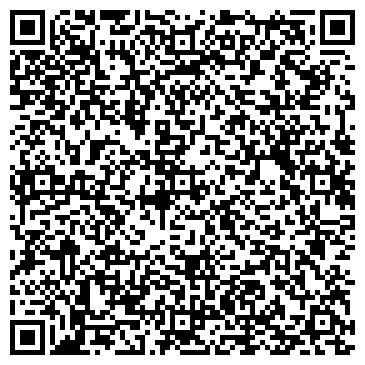 QR-код с контактной информацией организации IPNET Индастриал медиа нетворк, ЧАО