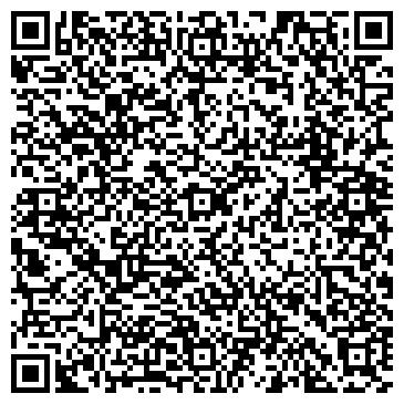 QR-код с контактной информацией организации МВ фурнитура, компания