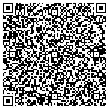 QR-код с контактной информацией организации Нитра Лабс, ООО