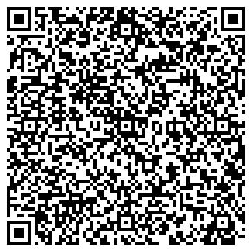 QR-код с контактной информацией организации Итмакс, ООО