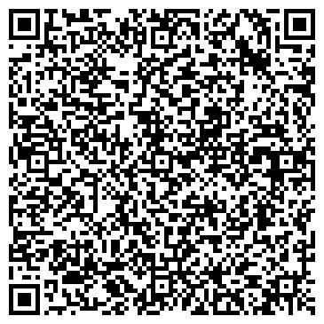 QR-код с контактной информацией организации Диджитал агентство Kensu, ООО