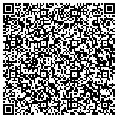 QR-код с контактной информацией организации Ктт софт, ЧП (Ktt-soft)