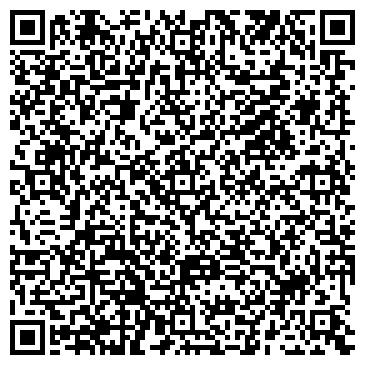QR-код с контактной информацией организации Планета Софт, ООО
